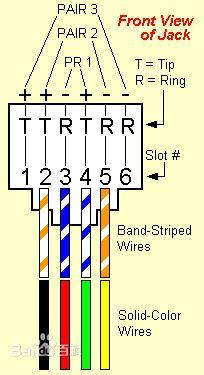 RJ11 Ethernet vtič